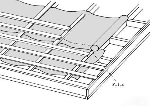 Folie voor dakbeschot